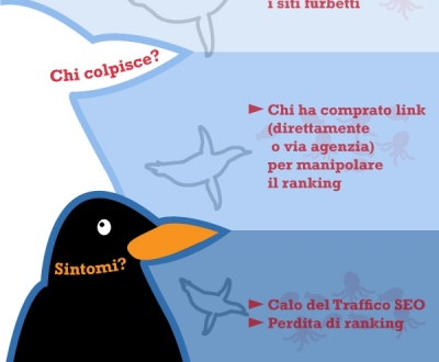google-penguin3-infografica