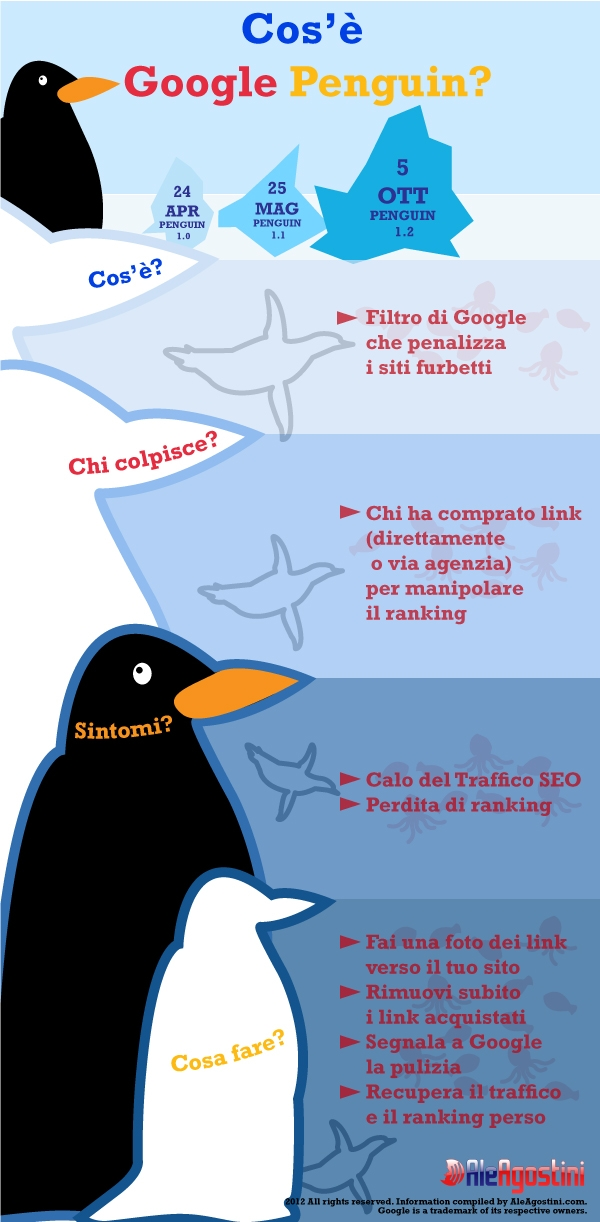 google penguin n.3 infografica