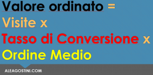 Formula Ordinato Ecommerce_