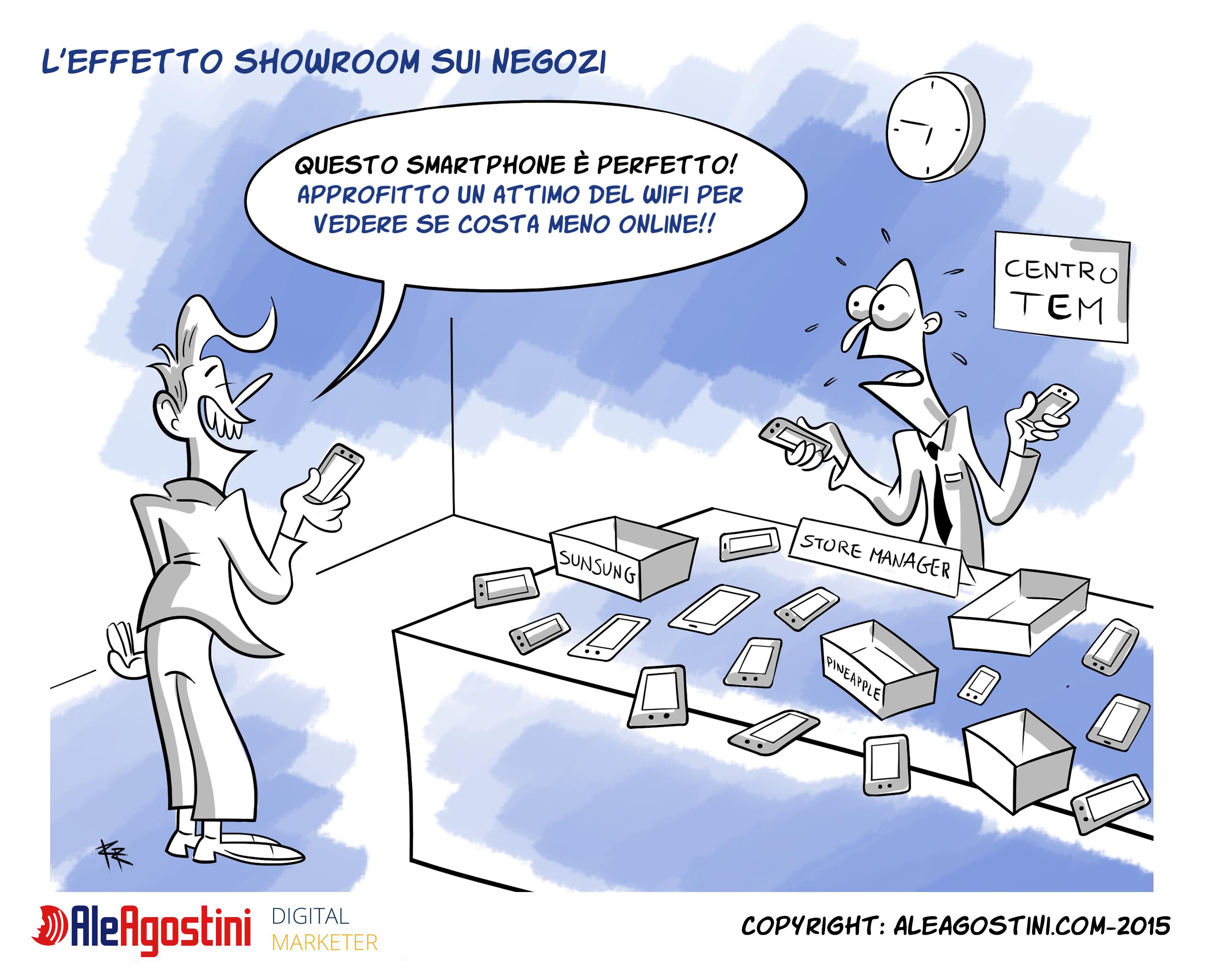 Effetto Showroom
