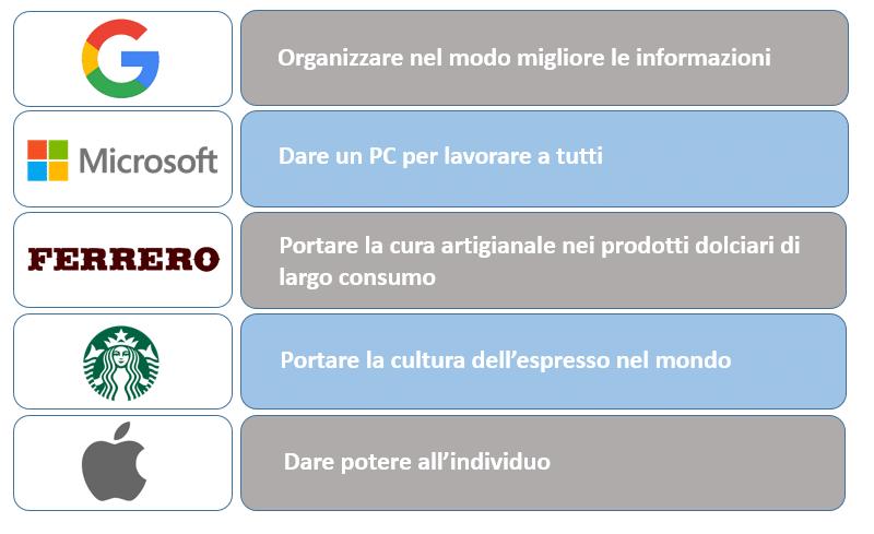 azienda_esiste
