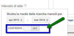 Adwords tools