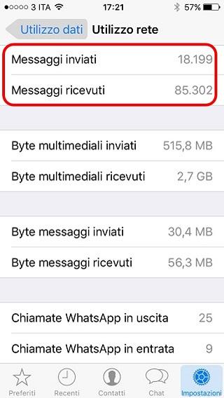 Messaggi Inviati/ricevuti da Whatsapp