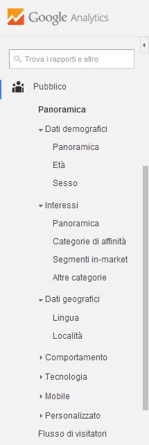 Personas-Google_Analytics