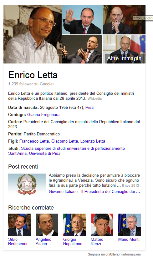 Knowledge Graph cos'è